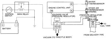 rx 7 pressure regulator control system wiring diagram mazda rx 7 pressure regulator control system wiring diagram