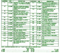 wiring diagram 2004 international 4300 the wiring diagram international 4300 stereo wiring diagram digitalweb wiring diagram