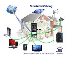 house cabling plan standard ansi tia 568 b