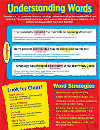 Another Word For Chart Understanding Words Chart Words Word Patterns New Words