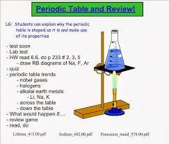 Grade 9 Enriched Science: Periodic Table Patterns
