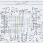 honda 125 motorcycle wiring diagram wiring diagrams instructions for 1995 honda accord electrical schematics detailed schematics diagram for alternative wiring diagram honda beat pdf