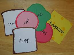 anger management archives the healing path children anger control kit anger sandwiches