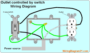 how to wire an electrical outlet wiring diagram house electrical outlet wiring diagram parallel wiring outlets controlled 2 way switch in one box diagram