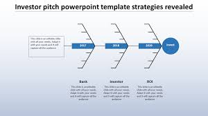 Fishbone Model Investor Pitch Powerpoint Template