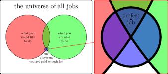 Venn Diagram Techniques Venn Diagram With Magnifier Tikz Example