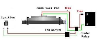 mark 8 fan relay wiring volvo circuit connection diagram \u2022 3.8 Taurus Fan Wire Color at 1995 Taurus Fan Relay Wiring Diagram