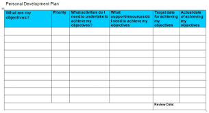 personal plan template how to create your own personal development plan hubpages