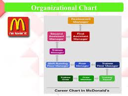 Mcdonalds Organisational Structure Chart Organizational