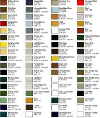 Games Workshop Paint Chart Citadel Conversion Paint Conversion Chart Games Workshop