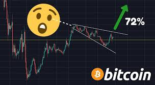 Btc dominance refers to the percentage of market share btc holds in the cryptocurrency market. The Moon On Twitter The Bitcoin Dominance Chart Is Forming A Descending Broadening Wedge The Recent Bounce Off Of The 62 Level Could Trigger A Breakout To The Upside Chances Are