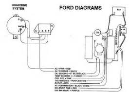 ford alternator wiring diagram all car Ford Alternator Wiring Diagram ford alternator wiring diagram early ford ford alternator wiring diagrams 1997
