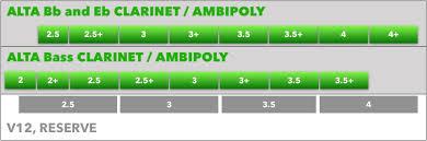 Alta Ambipoly Bass Clarinet Reed