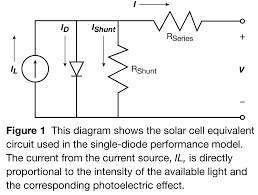 a plot diagram images production modeling for grid tied pv systems page 3 of 14 solarpro