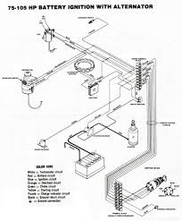 Mastertech marine chrysler force outboard wiring diagrams hp battery ignition alternator mercury diagram battery