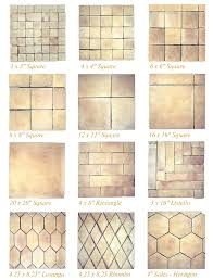 square tile pattern ideas. Wonderful Ideas Floor Pattern Design Designs Ideas Pictures Remodel And Decor And Square Tile Ideas