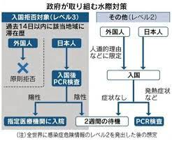 日本 出国 禁止