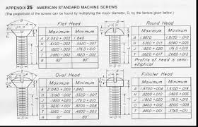 Model T Ford Forum Brass Screws There Are Oval Tops And