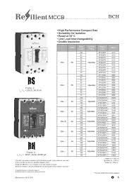 bch electric limited complete product range catalogue authorstream bch electric limited complete product range catalogue