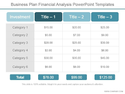 Powerpoint Financial Business Plan Financial Analysis Powerpoint Templates