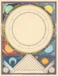 Blank Natal Chart Google Search Astrology Chart