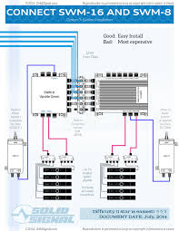 directv swm 8 wiring diagram wiring diagrams swm lnb wiring diagram wire
