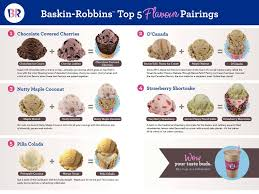 baskin robbins ice cream flavors list. Modren Robbins BaskinRobbins Canada Has Selected Five Flavour Combinations For Customers  To Try During National Ice Cream Month For Baskin Robbins Flavors List F