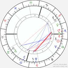Suzanne Somers Birth Chart Horoscope Date Of Birth Astro