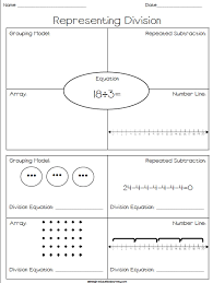 Here are some division games that will have your students playing ...