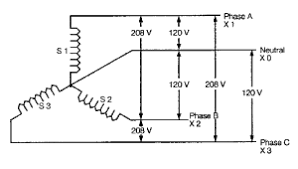 transformer wiring diagrams three phase & 3 phase transformer 3 phase isolation transformer wiring diagram at 480 To 240 3 Phase Transformer Wiring