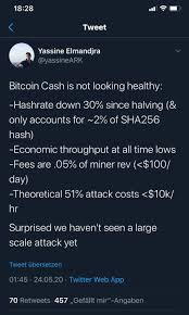 Historical bitcoin cash price chart, line chart and candles. 3 Reasons Why Bitcoin Cash Is Dead By Lukas Wiesflecker Datadriveninvestor