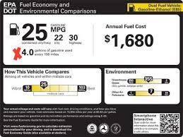 Fuel Consumption Comparison Chart Fuel Consumption Vs Fuel Economy Energy Education