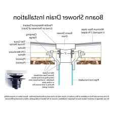 shower drain installation drin ides contemporry instll basement stall oatey instructions linear