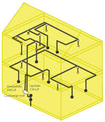 wiring a light fitting guide for how to fit a light fitting or lighting circuit found in a house