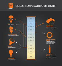 Light K Chart Color Temperature Of Light Frost Electric