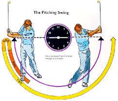 golf club distance cheat sheet golf cheat sheet