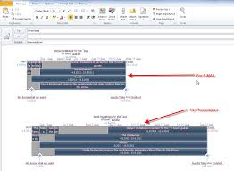 it project timeline how to export timeline in ms project 2010 nenad trajkovski