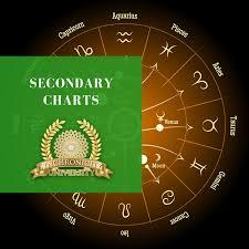 Secondary Charts