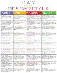 40 Top Uses For 4 Essential Oils