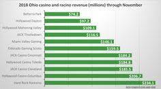 Hard Rock Rocksino Northfield Seating Chart Seating Chart Jiniprut On Pinterest
