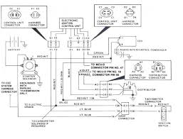 jeep cj7 wiring harness diagram jeep image wiring cj7 wiring diagram pdf cj7 wiring diagrams car on jeep cj7 wiring harness diagram