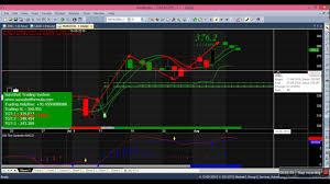 Tata Steel Candlestick Chart Tata Steel Daily Chart