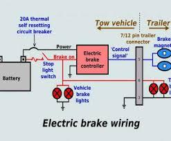 2005 silverado trailer brake wiring diagram creative 7 and 4 way 2005 silverado trailer brake wiring diagram top trailer brake controller wiring diagram wiring diagram control
