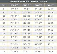 Oneill Size Chart Wetsuit Oneill Bahia 3 2mm Back Zip Womens Spring Summer Wetsuit Size 8 Us 10 Uk And 14 Us 16 Uk Only