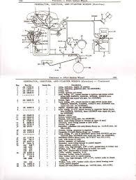 john deere 4440 starter wiring diagram wiring diagram John Deere Gs45 Wiring Diagram john deere 755 wiring diagram printable john deere gs45 wiring diagram