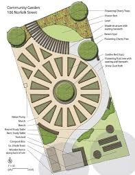 Small Picture 32 best Community gardens images on Pinterest Raised gardens
