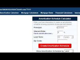 How To Create An Amortization Table With The Tvm Solver - Youtube