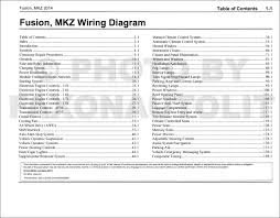 2012 Ford Fusion Lincoln Mkz Wiring Diagram Manual Original ...