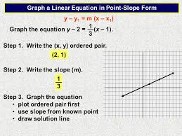 graph the equation y 2 x 1 step 2