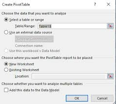 Add Grand Total To Pivot Chart Show The Percent Of Grand Total With Excel Pivot Tables